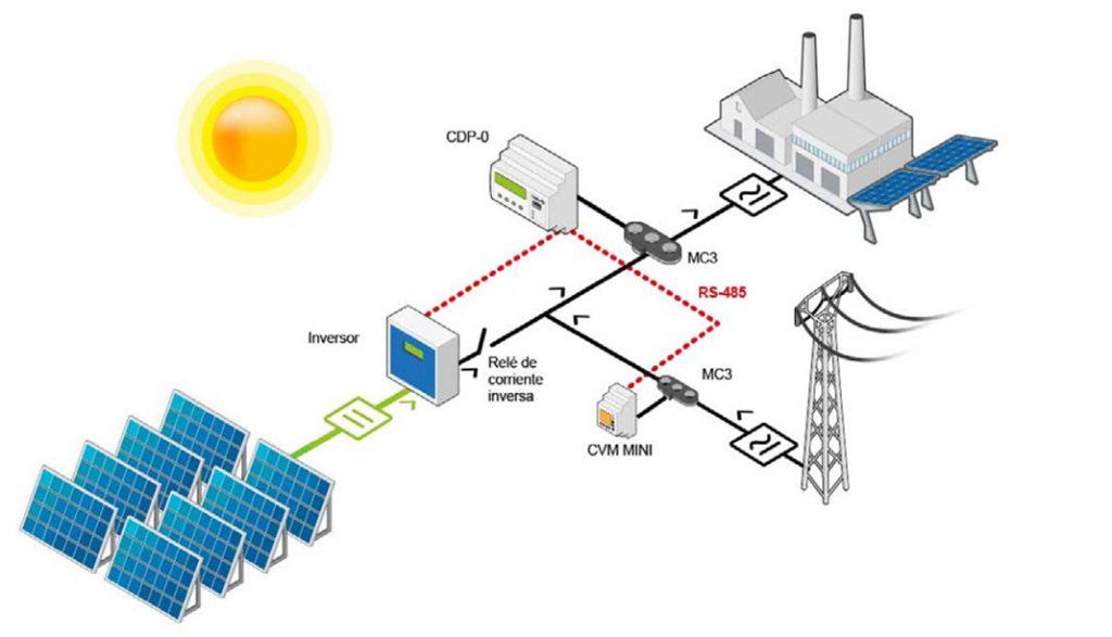 enaltia-diagrama-autoconsumo-industrial