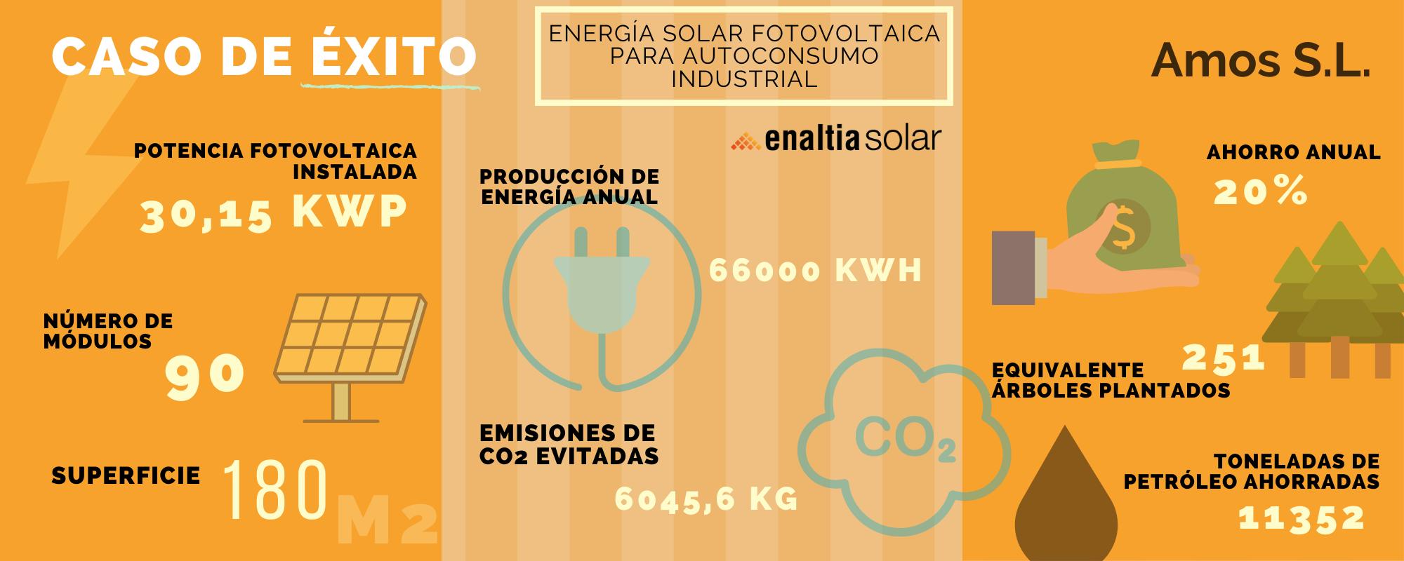 instalación fotovoltaica en grandes superficies